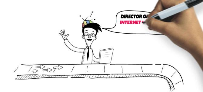 corporate explainer videos