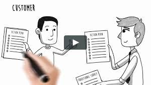 cartoon explainer video