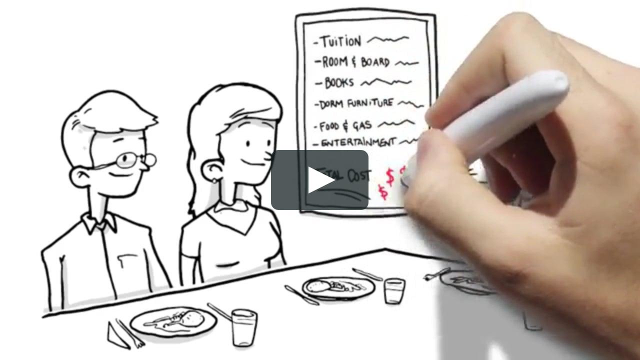 animated handwriting video software
